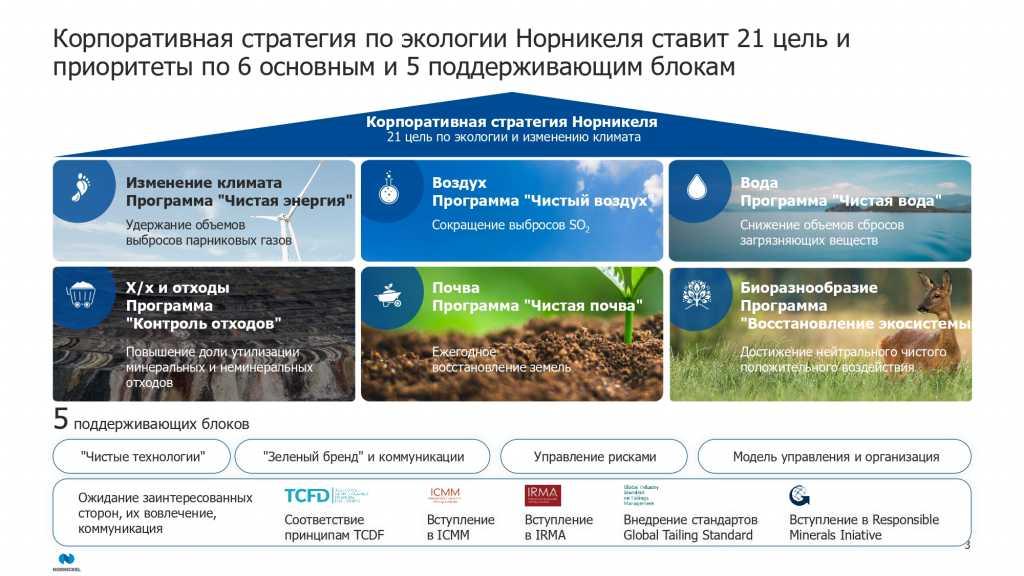2021-06-17 - Экология общественная палата_2_page-0003.jpg